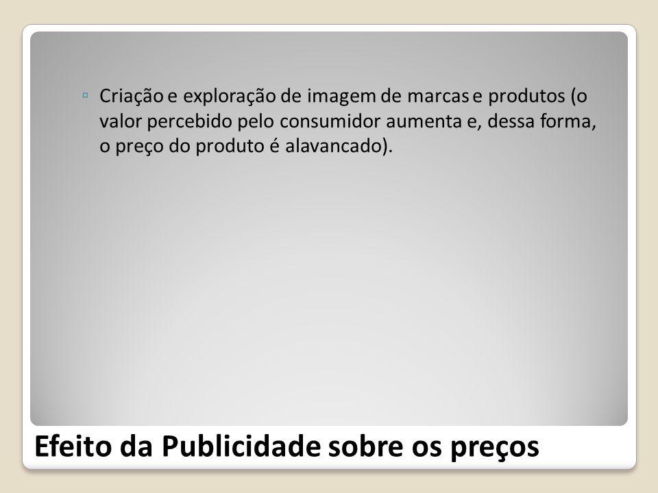 Efeito da Publicidade sobre os preços Criação e exploração de imagem de marcas e produtos (o valor percebido pelo consumidor aumenta e, dessa forma, o