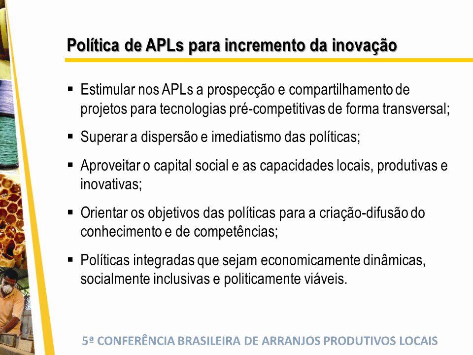 5ª CONFERÊNCIA BRASILEIRA DE ARRANJOS PRODUTIVOS LOCAIS Política de APLs para incremento da inovação Estimular nos APLs a prospecção e compartilhamento de projetos para tecnologias pré-competitivas de forma transversal; Superar a dispersão e imediatismo das políticas; Aproveitar o capital social e as capacidades locais, produtivas e inovativas; Orientar os objetivos das políticas para a criação-difusão do conhecimento e de competências; Políticas integradas que sejam economicamente dinâmicas, socialmente inclusivas e politicamente viáveis.