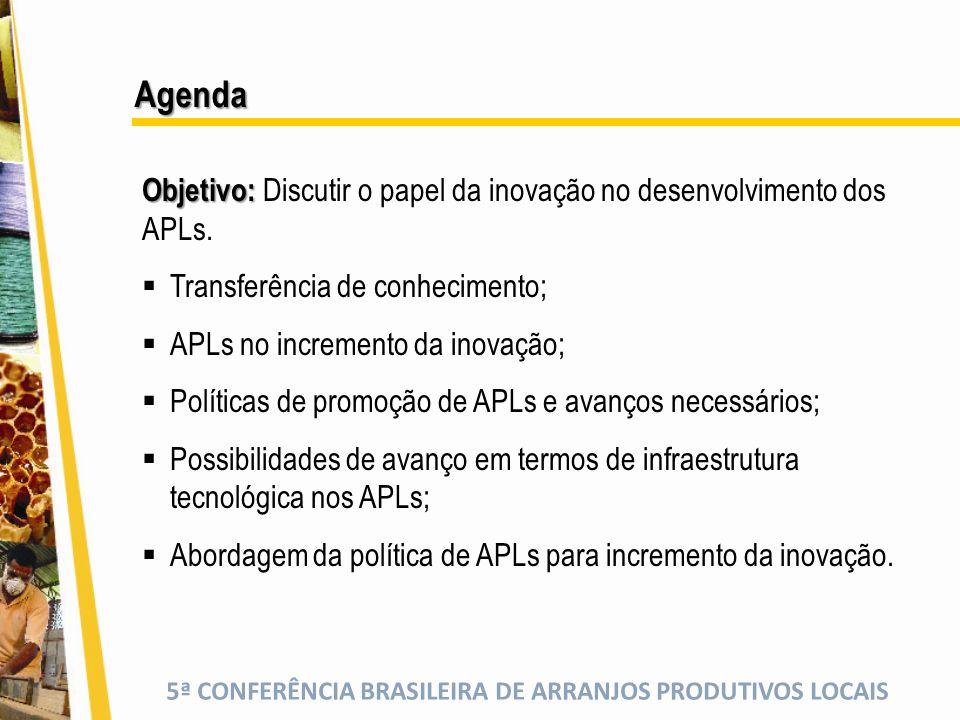 5ª CONFERÊNCIA BRASILEIRA DE ARRANJOS PRODUTIVOS LOCAIS Agenda Objetivo: Objetivo: Discutir o papel da inovação no desenvolvimento dos APLs.