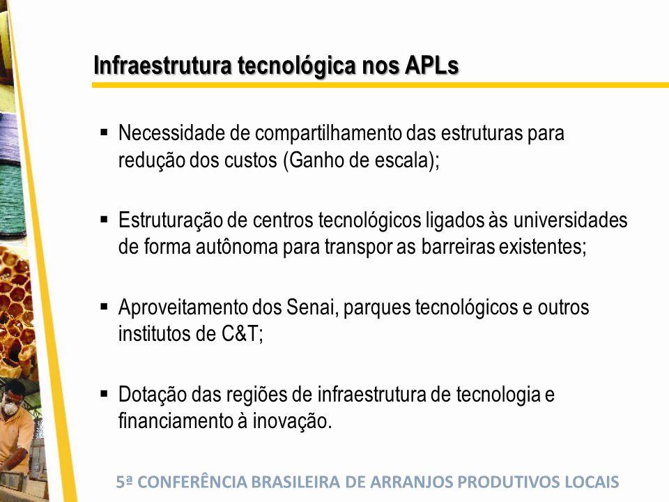 5ª CONFERÊNCIA BRASILEIRA DE ARRANJOS PRODUTIVOS LOCAIS Infraestrutura tecnológica nos APLs Necessidade de compartilhamento das estruturas para redução dos custos (Ganho de escala); Estruturação de centros tecnológicos ligados às universidades de forma autônoma para transpor as barreiras existentes; Aproveitamento dos Senai, parques tecnológicos e outros institutos de C&T; Dotação das regiões de infraestrutura de tecnologia e financiamento à inovação.