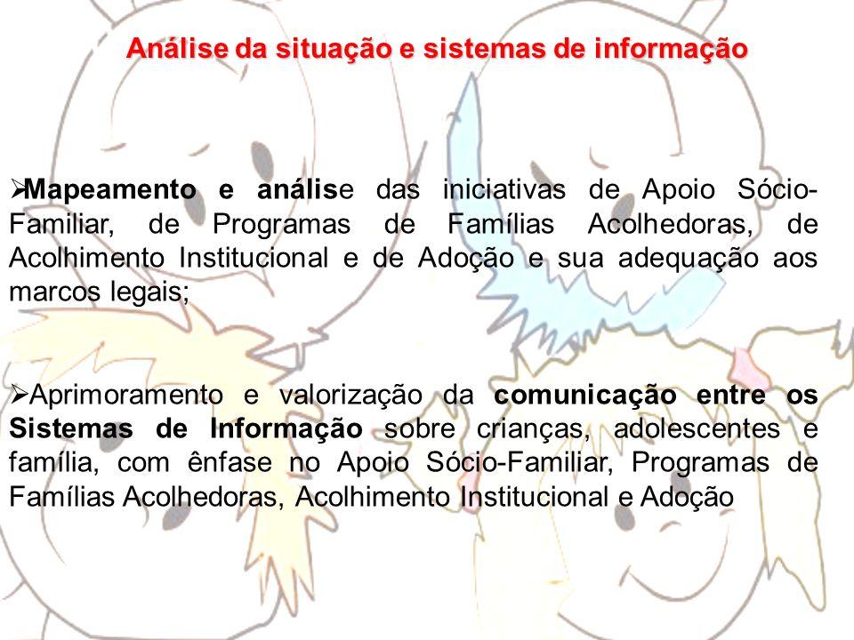 Mapeamento e análise das iniciativas de Apoio Sócio- Familiar, de Programas de Famílias Acolhedoras, de Acolhimento Institucional e de Adoção e sua ad