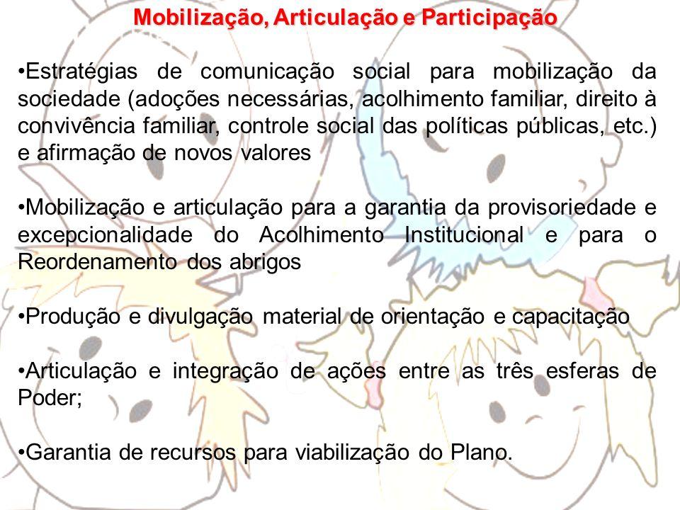 Estratégias de comunicação social para mobilização da sociedade (adoções necessárias, acolhimento familiar, direito à convivência familiar, controle s