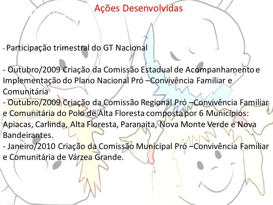 Ações Desenvolvidas - Participação trimestral do GT Nacional - Outubro/2009 Criação da Comissão Estadual de Acompanhamento e Implementação do Plano Na