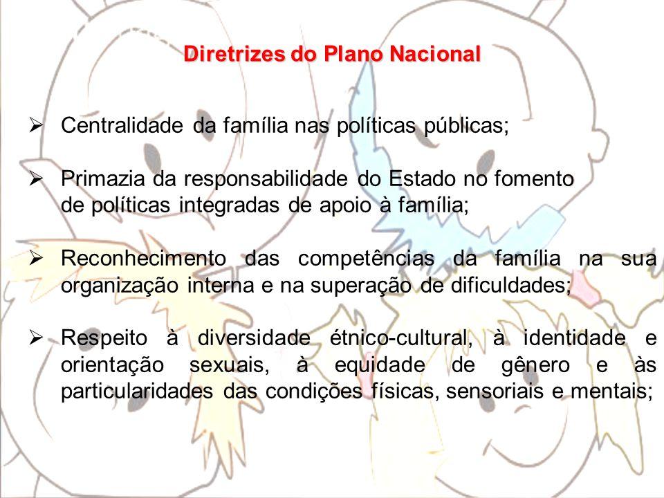 Centralidade da família nas políticas públicas; Primazia da responsabilidade do Estado no fomento de políticas integradas de apoio à família; Reconhec