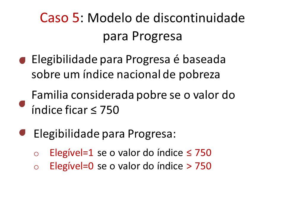 Caso 5: Modelo de discontinuidade para Progresa Elegibilidade para Progresa é baseada sobre um índice nacional de pobreza Familia considerada pobre se