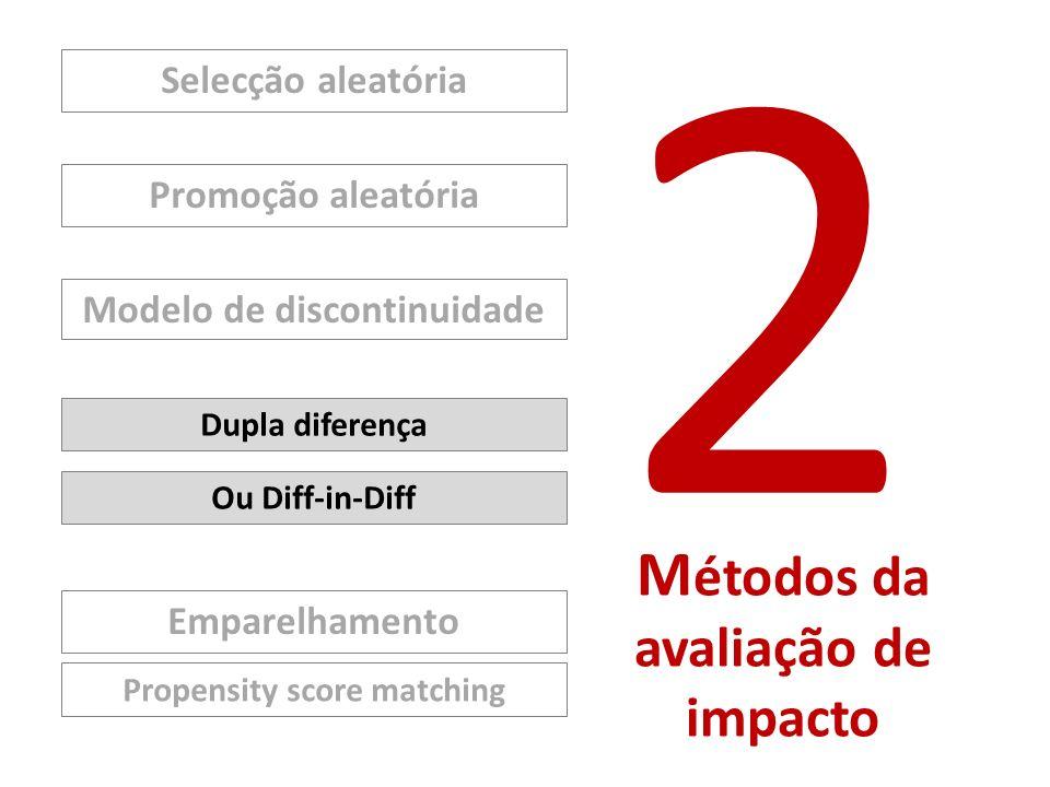 2 M étodos da avaliação de impacto Selecção aleatória Modelo de discontinuidade Ou Diff-in-Diff Promoção aleatória Dupla diferença Propensity score ma
