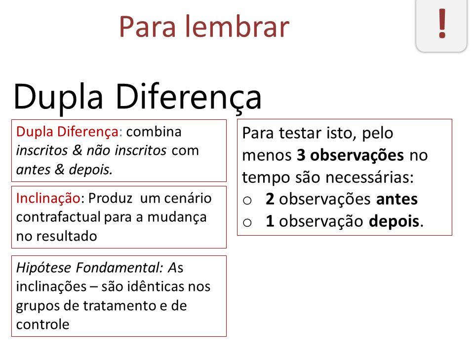 Para lembrar Dupla Diferença Dupla Diferença: combina inscritos & não inscritos com antes & depois. Inclinação: Produz um cenário contrafactual para a