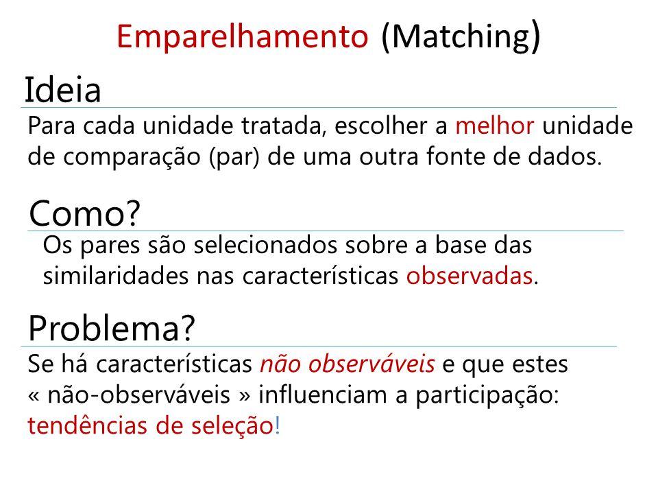 Emparelhamento (Matching ) Para cada unidade tratada, escolher a melhor unidade de comparação (par) de uma outra fonte de dados. Ideia Os pares são se