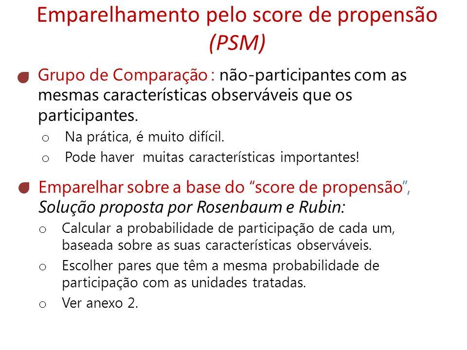 Emparelhamento pelo score de propensão (PSM) Grupo de Comparação : não-participantes com as mesmas características observáveis que os participantes. o