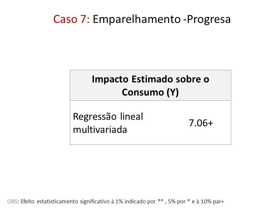 Caso 7: Emparelhamento -Progresa Impacto Estimado sobre o Consumo (Y) Regressão lineal multivariada 7.06+ OBS: Efeito estatisticamento significativo à