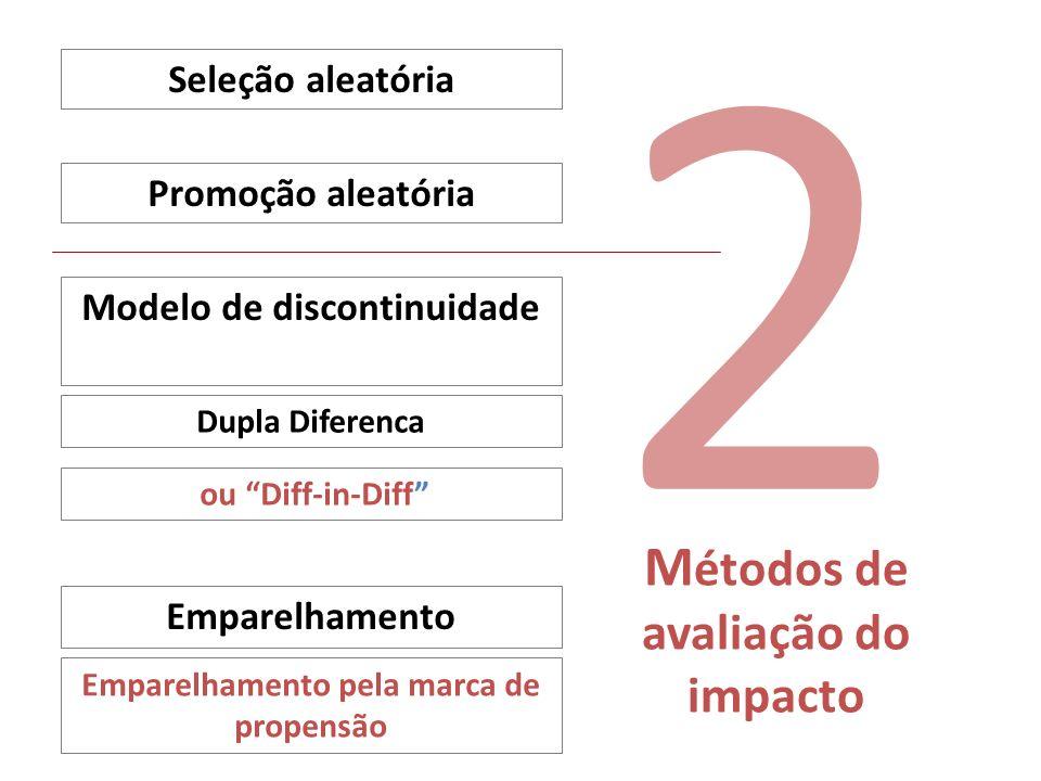 2 M étodos de avaliação do impacto Seleção aleatória Modelo de discontinuidade ou Diff-in-Diff Promoção aleatória Dupla Diferenca Emparelhamento pela marca de propensão Emparelhamento