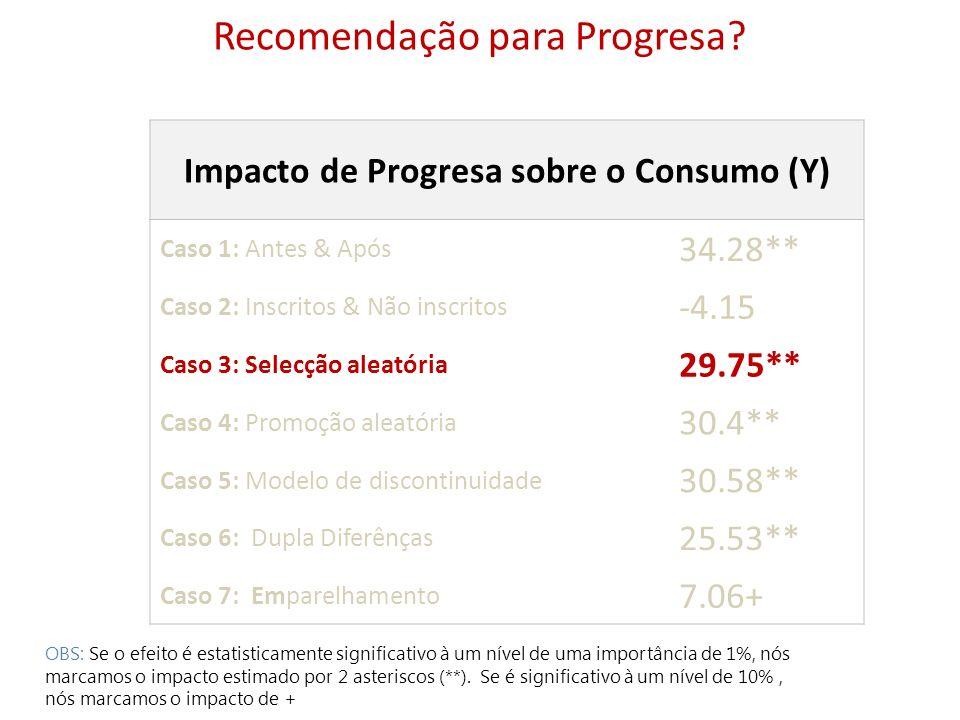Recomendação para Progresa? OBS: Se o efeito é estatisticamente significativo à um nível de uma importância de 1%, nós marcamos o impacto estimado por