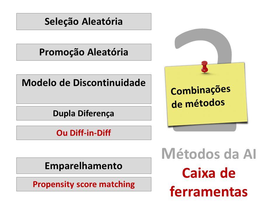 2 M étodos da AI Caixa de ferramentas Seleção Aleatória Modelo de Discontinuidade Ou Diff-in-Diff Promoção Aleatória Dupla Diferença Propensity score