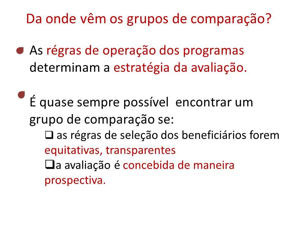 Da onde vêm os grupos de comparação? As régras de operação dos programas determinam a estratégia da avaliação. É quase sempre possível encontrar um gr