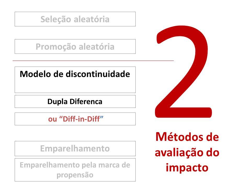 2 M étodos da avaliação de impacto Selecção aleatória Modelo de discontinuidade Ou Diff-in-Diff Promoção aleatória Dupla diferença Propensity score matching Emparelhamento