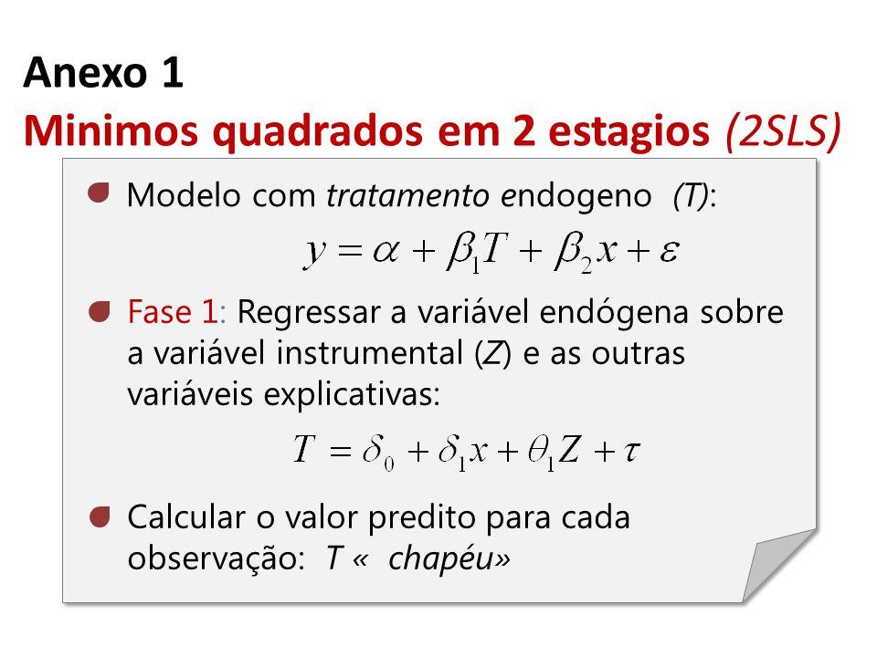 Anexo 1 Minimos quadrados em 2 estagios (2SLS) Modelo com tratamento endogeno (T): Fase 1: Regressar a variável endógena sobre a variável instrumental