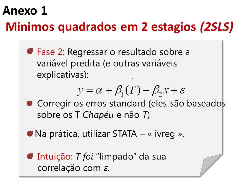 Anexo 1 Minimos quadrados em 2 estagios (2SLS) Corregir os erros standard (eles são baseados sobre os T Chapéu e não T) Fase 2: Regressar o resultado