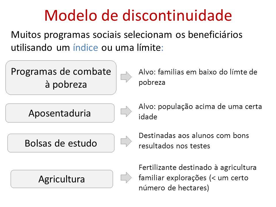 Modelo de discontinuidade Programas de combate à pobreza Aposentaduria Bolsas de estudo Agricultura Muitos programas sociais selecionam os beneficiári