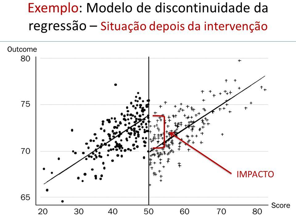 Caso 5: Modelo de discontinuidade Temos um índice de eligibilidade contínuo com um ponto de corte de elegibilidade bem definido.