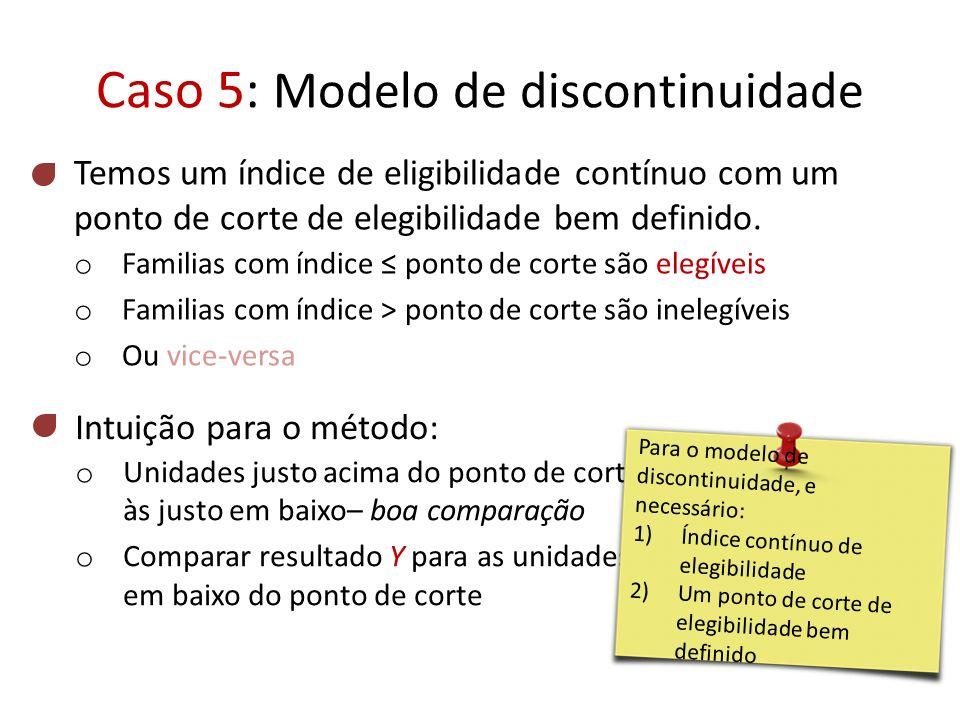Caso 6: Dupla Diferença InscritosNão inscritosDiferênça Referência (T=0) Consumo (Y) 233.47281.74-48.27 Seguimento (T=1) Consumo (Y) 268.75290-21.25 Diferênça 35.288.2627.02 Impacto estimado sobre o Consumo (Y) Regressão Lineal 27.06** Regressão Lineal Multivariada 25.53** OBS: Efeito estatisticamente significativo à 1% indicado por ** e à 10% por+