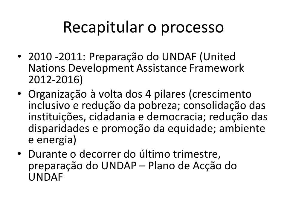 Recapitular o processo 2010 -2011: Preparação do UNDAF (United Nations Development Assistance Framework 2012-2016) Organização à volta dos 4 pilares (