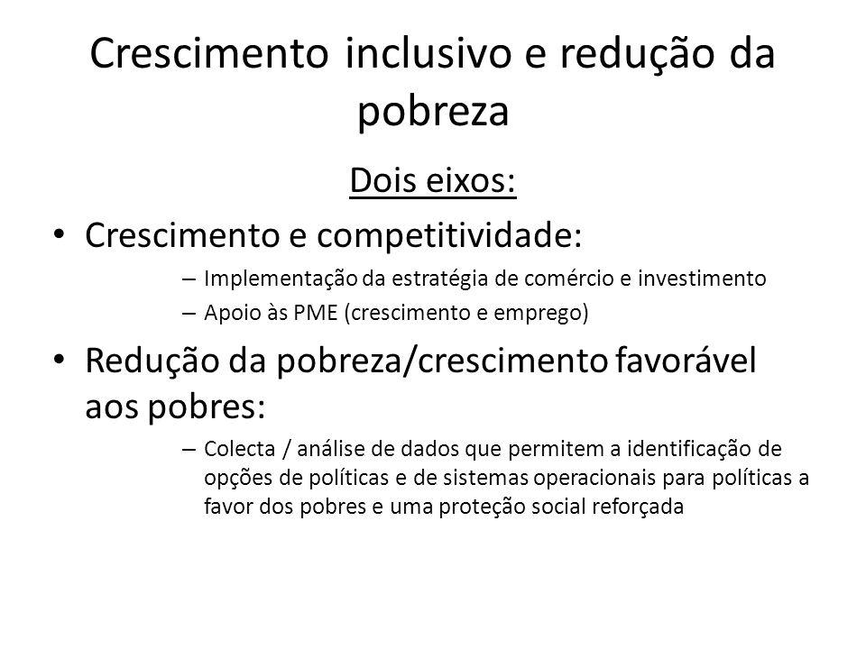 Crescimento inclusivo e redução da pobreza Dois eixos: Crescimento e competitividade: – Implementação da estratégia de comércio e investimento – Apoio