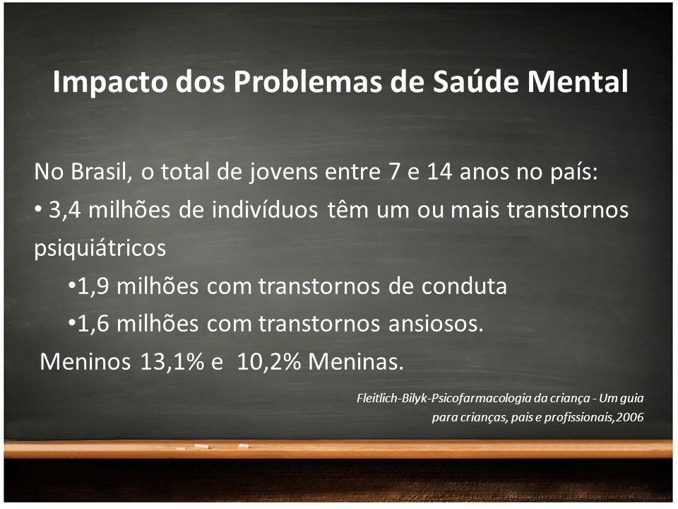 Impacto dos Problemas de Saúde Mental No Brasil, o total de jovens entre 7 e 14 anos no país: 3,4 milhões de indivíduos têm um ou mais transtornos psi