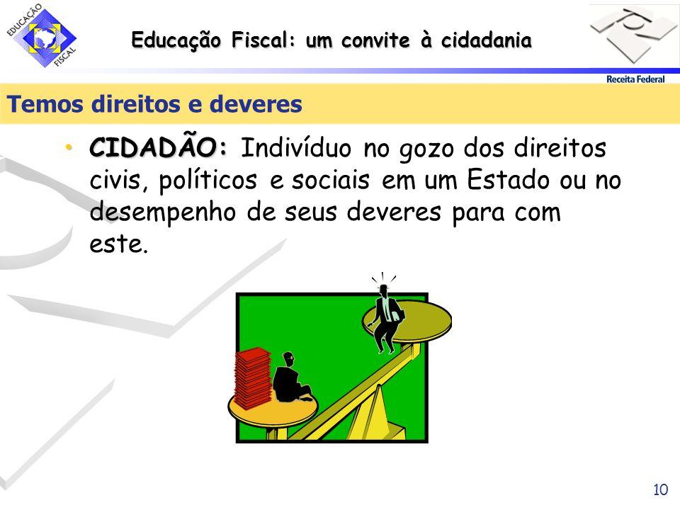 Educação Fiscal: um convite à cidadania 10 Temos direitos e deveres CIDADÃO:CIDADÃO: Indivíduo no gozo dos direitos civis, políticos e sociais em um E