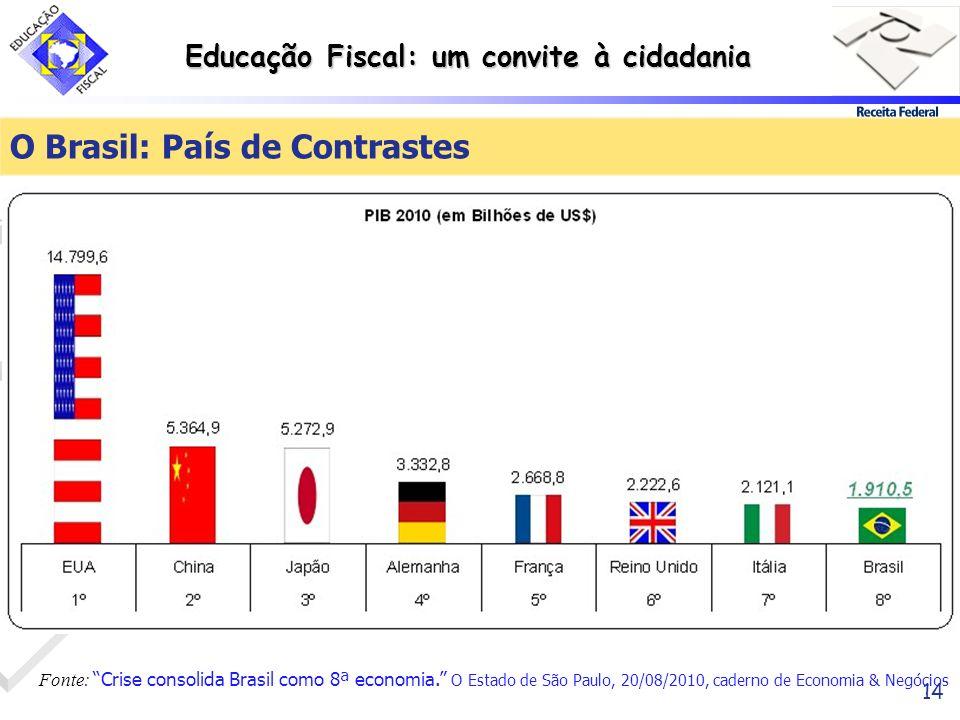 Educação Fiscal: um convite à cidadania 14 O Brasil: País de Contrastes Fonte: Crise consolida Brasil como 8ª economia. O Estado de São Paulo, 20/08/2