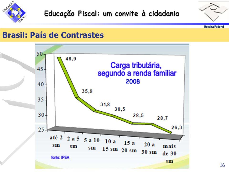 Educação Fiscal: um convite à cidadania 16 Brasil: País de Contrastes 2008
