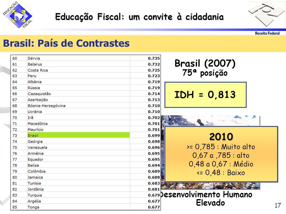 Educação Fiscal: um convite à cidadania 17 Brasil: País de Contrastes Brasil (2007) 75ª posição Desenvolvimento Humano Elevado PIB Analfabetismo Matrí