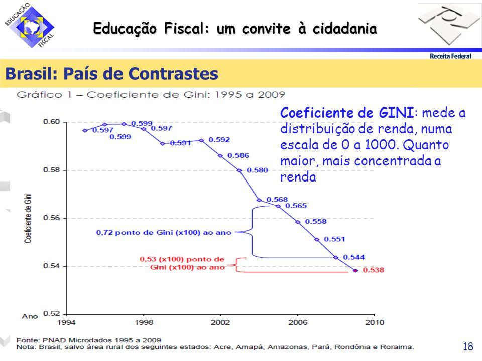 Educação Fiscal: um convite à cidadania 18 Brasil: País de Contrastes Coeficiente de GINI: mede a distribuição de renda, numa escala de 0 a 1000. Quan