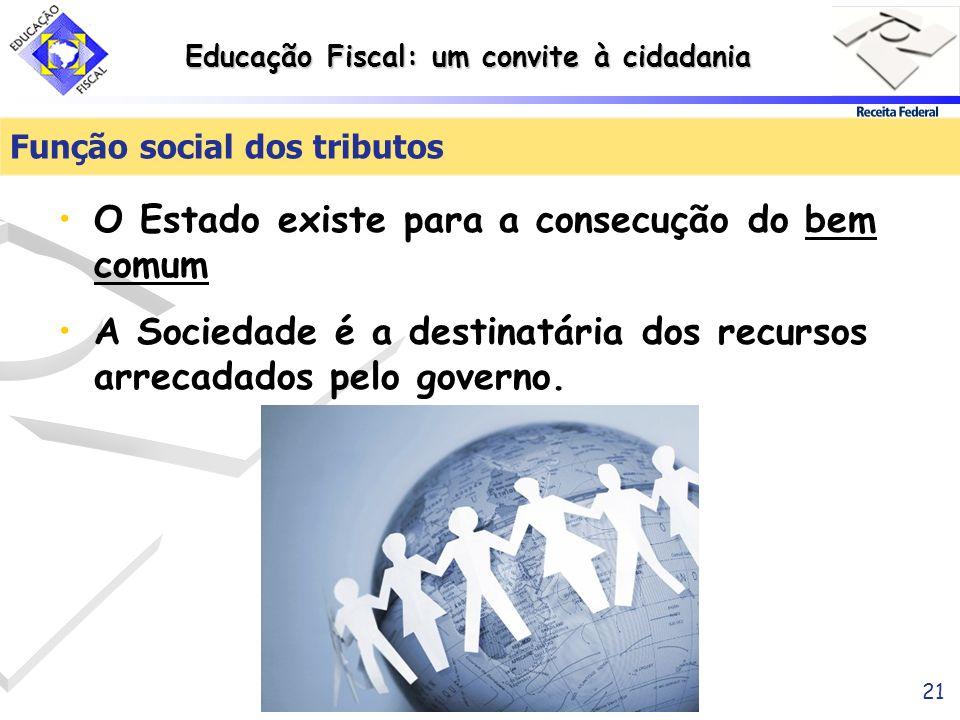 Educação Fiscal: um convite à cidadania 21 Função social dos tributos O Estado existe para a consecução do bem comum A Sociedade é a destinatária dos
