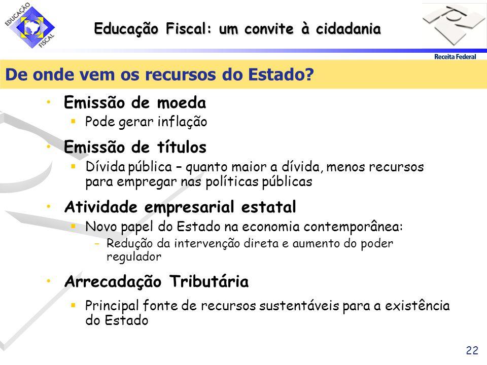 Educação Fiscal: um convite à cidadania 22 De onde vem os recursos do Estado? Emissão de moeda Pode gerar inflação Emissão de títulos Dívida pública –