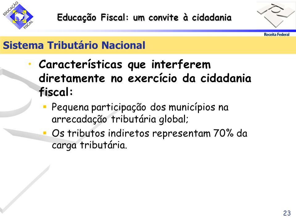 Educação Fiscal: um convite à cidadania 23 Sistema Tributário Nacional Características que interferem diretamente no exercício da cidadania fiscal: Pe