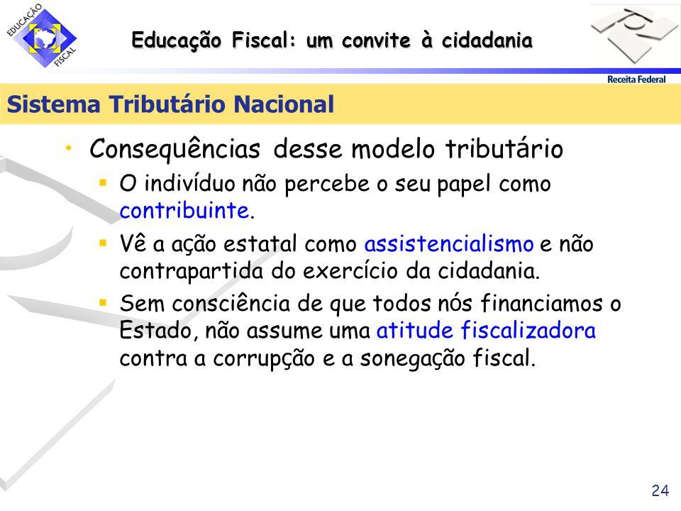 Educação Fiscal: um convite à cidadania 24 Sistema Tributário Nacional Conseq u ências desse modelo tribut á rio O indiv í duo não percebe o seu papel