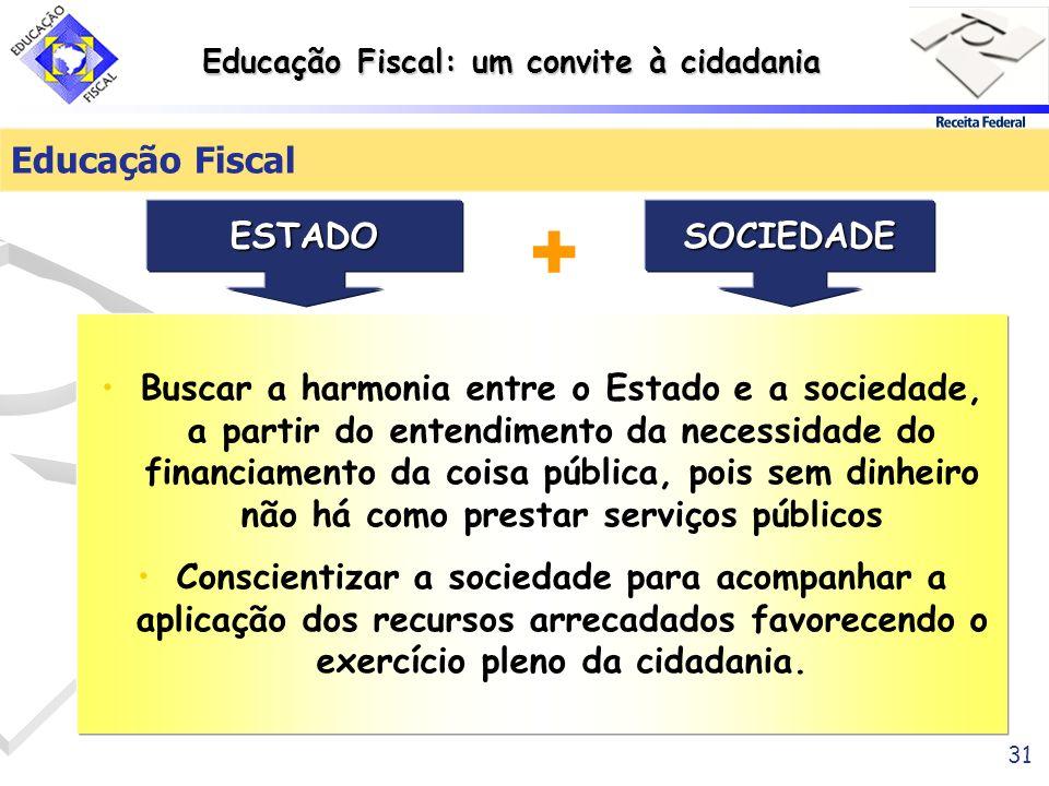 Educação Fiscal: um convite à cidadania 31 Educação Fiscal ESTADOSOCIEDADE Buscar a harmonia entre o Estado e a sociedade, a partir do entendimento da
