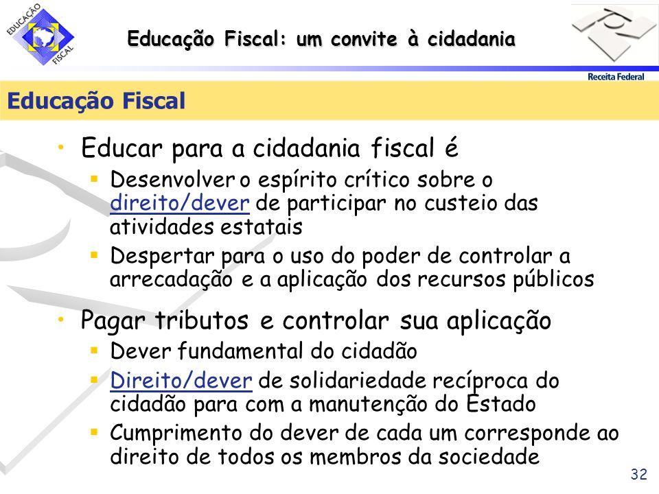 Educação Fiscal: um convite à cidadania 32 Educação Fiscal Educar para a cidadania fiscal é Desenvolver o espírito crítico sobre o direito/dever de pa
