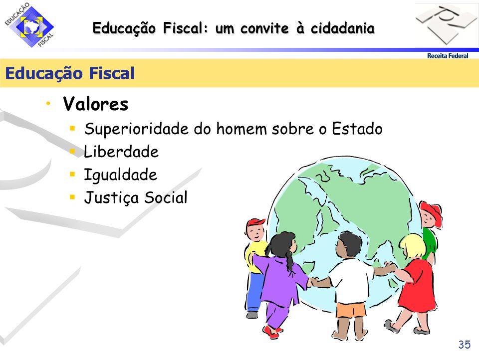 Educação Fiscal: um convite à cidadania 35 Educação Fiscal Valores Superioridade do homem sobre o Estado Liberdade Igualdade Justiça Social