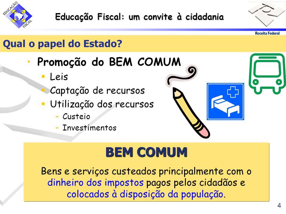 Educação Fiscal: um convite à cidadania 4 Qual o papel do Estado? Promoção do BEM COMUM Leis Captação de recursos Utilização dos recursos –Custeio –In