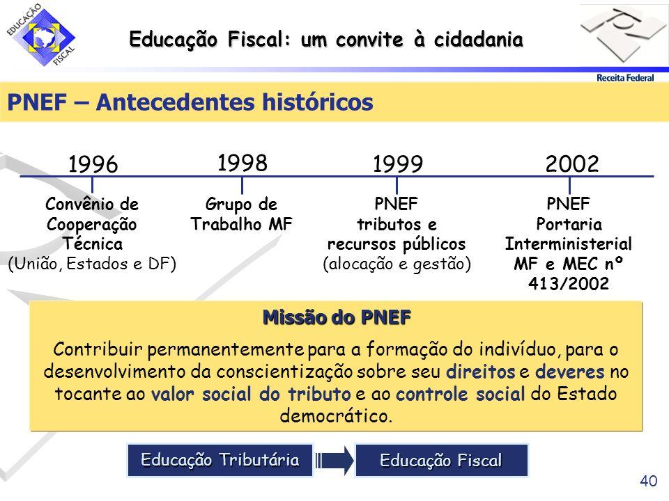 Educação Fiscal: um convite à cidadania 40 PNEF – Antecedentes históricos Convênio de Cooperação Técnica (União, Estados e DF) Missão do PNEF Contribu