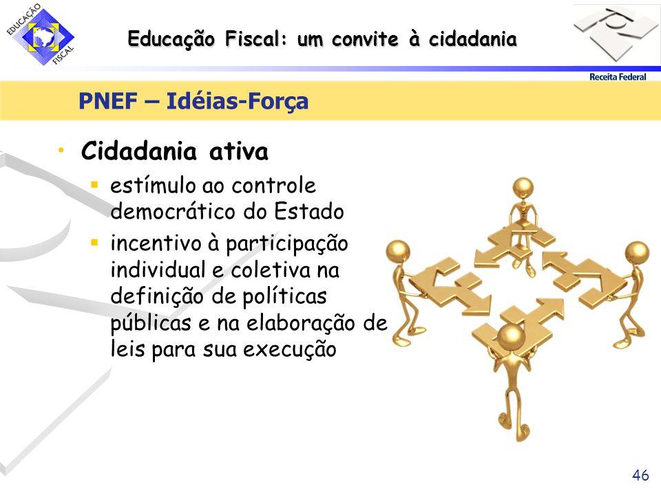 Educação Fiscal: um convite à cidadania 46 Cidadania ativa estímulo ao controle democrático do Estado incentivo à participação individual e coletiva n