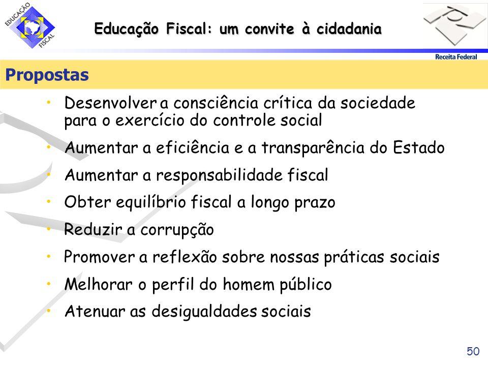 Educação Fiscal: um convite à cidadania 50 Propostas Desenvolver a consciência crítica da sociedade para o exercício do controle social Aumentar a efi