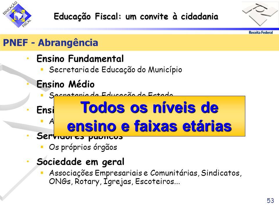 Educação Fiscal: um convite à cidadania 53 PNEF - Abrangência Ensino Fundamental Secretaria de Educação do Município Ensino Médio Secretaria de Educaç