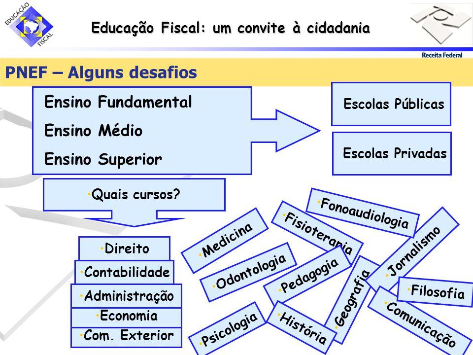 Educação Fiscal: um convite à cidadania 54 PNEF – Alguns desafios Ensino Fundamental Ensino Médio Ensino Superior Escolas Públicas Escolas Privadas Qu