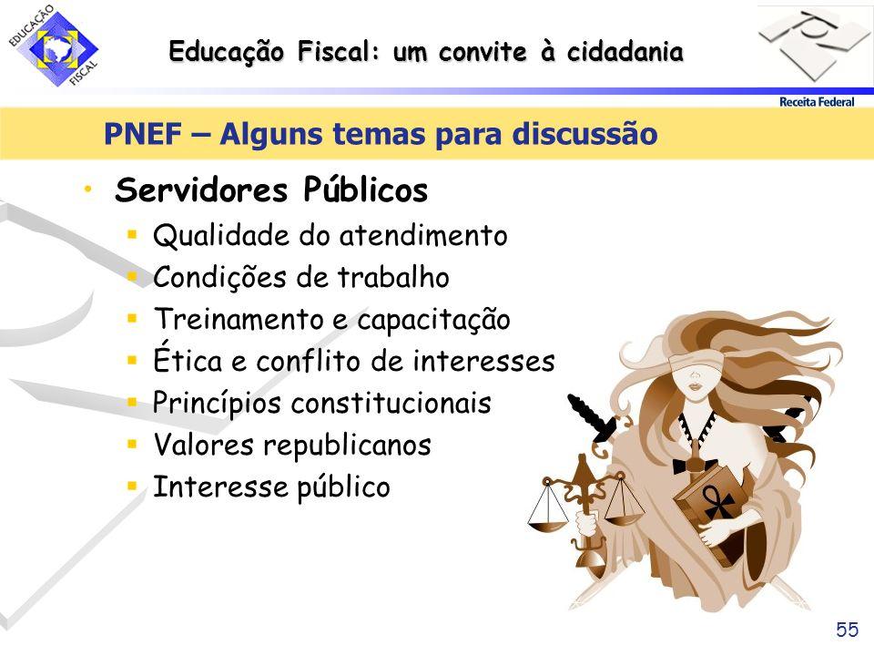 Educação Fiscal: um convite à cidadania 55 Servidores Públicos Qualidade do atendimento Condições de trabalho Treinamento e capacitação Ética e confli