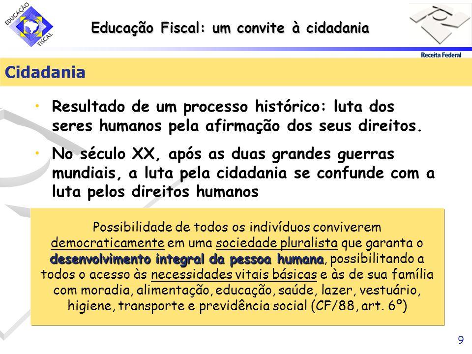 Educação Fiscal: um convite à cidadania 9 Cidadania Resultado de um processo histórico: luta dos seres humanos pela afirmação dos seus direitos. No sé
