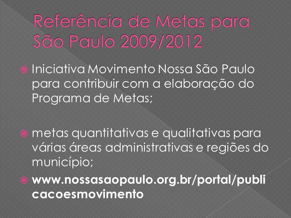 Iniciativa Movimento Nossa São Paulo para contribuir com a elaboração do Programa de Metas; metas quantitativas e qualitativas para várias áreas administrativas e regiões do município; www.nossasaopaulo.org.br/portal/publi cacoesmovimento