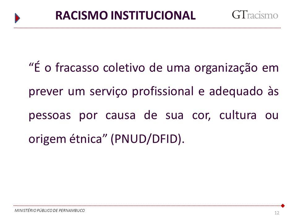 12 MINISTÉRIO PÚBLICO DE PERNAMBUCO É o fracasso coletivo de uma organização em prever um serviço profissional e adequado às pessoas por causa de sua