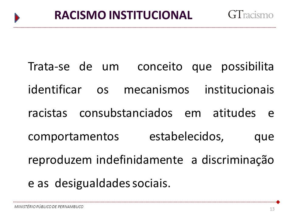 13 MINISTÉRIO PÚBLICO DE PERNAMBUCO RACISMO INSTITUCIONAL Trata-se de um conceito que possibilita identificar os mecanismos institucionais racistas co